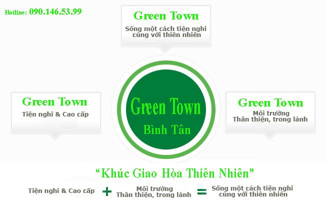 Green Town Bình Tân